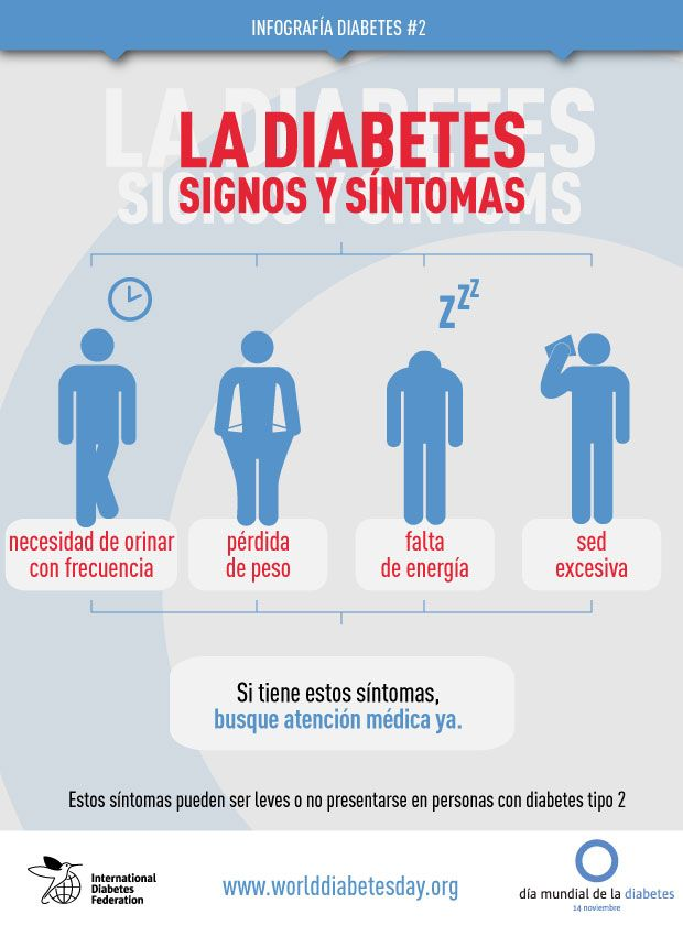 Los sintomas de la Diabetes