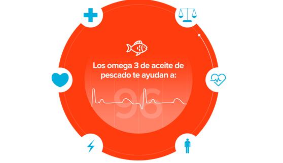Efectiva para beneficiar al organismo, regular los niveles de colesterol y proteger la salud del corazón.